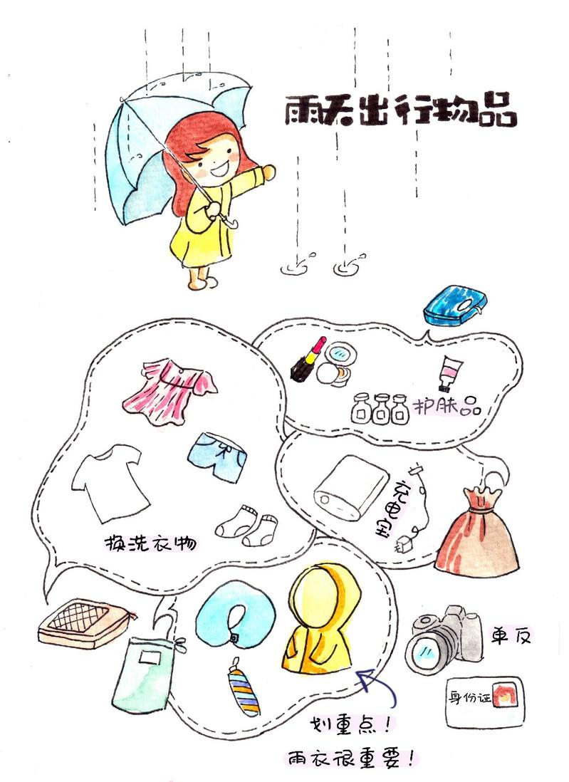 猎艳行动#【手绘游记】上海迪士尼的新进之旅!
