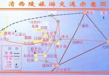 清西陵旅游交通地图