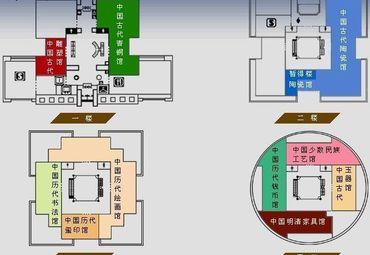 上海博物馆导游图