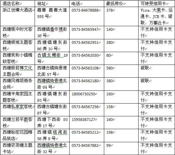 西塘旅游住宿荒岛生存攻略游戏攻略图片