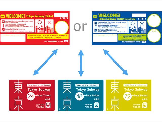 <日本东京地铁票>